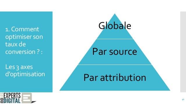 1.Comment optimiser son taux de conversion ? : Les 3 axes d'optimisation Globale Par source Par attribution 42