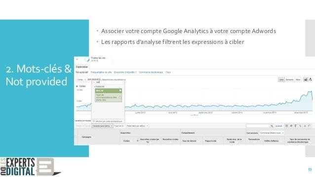 2. Mots-clés & Not provided  Associer votre compte GoogleAnalytics à votre compte Adwords  Les rapports d'analyse filtre...