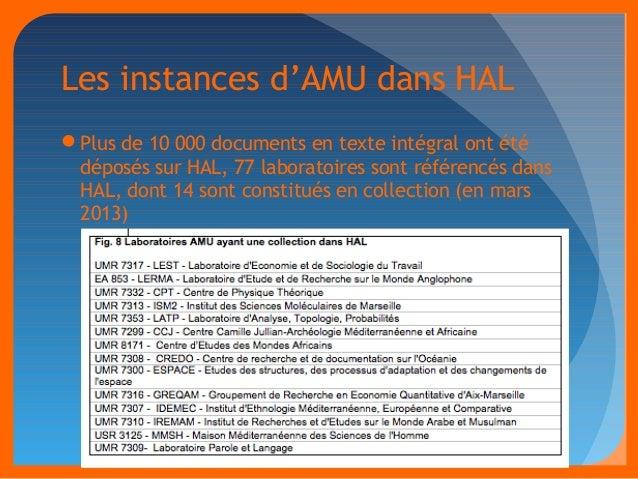 Les instances d'AMU dans HAL  Plus de 10 000 documents en texte intégral ont été  déposés sur HAL, 77 laboratoires sont r...