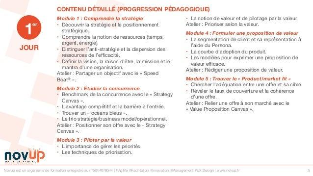 Formation innovation - Innover dans son business model Slide 3