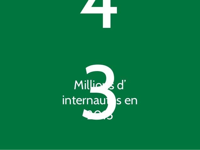 43  Millions d'  internautes en  2013