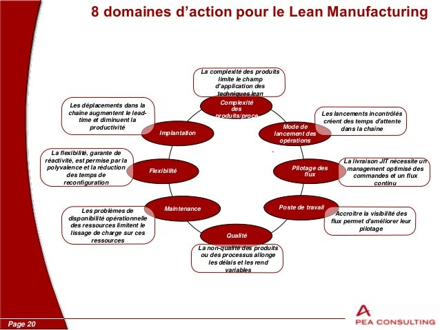 emerging concepts of lean supply management Emerging automotive technologies  proving the impact of lean concepts to  our lean supply chain & warehouse management instructors are the experts who.