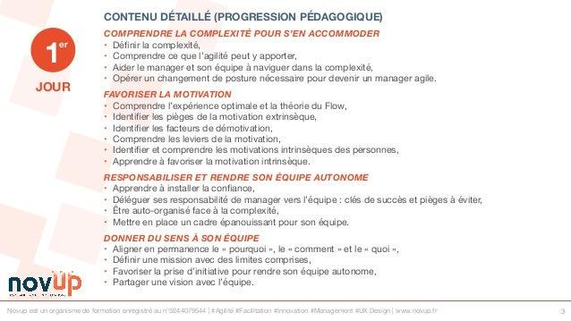 Formation management - Nouvelles pratiques de management Slide 3