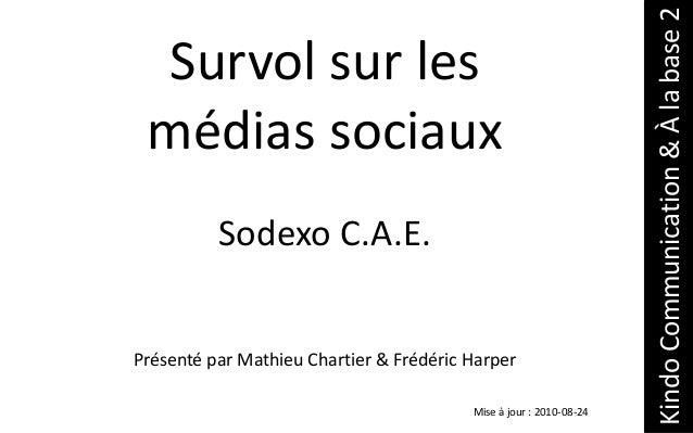 Sodexo C.A.E.  Présenté par Mathieu Chartier & Frédéric Harper Mise à jour : 2010-08-24  Kindo Communication & À la base 2...