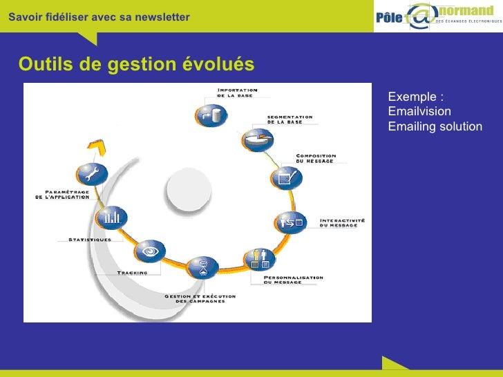 Outils de gestion évolués Exemple :  Emailvision Emailing solution