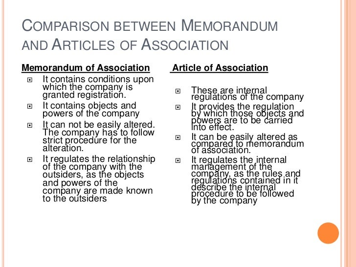 CONTENTS OF PROSPECTUS1.   Name and registered address of the company.2.   The main objects of the company.3.   Informatio...