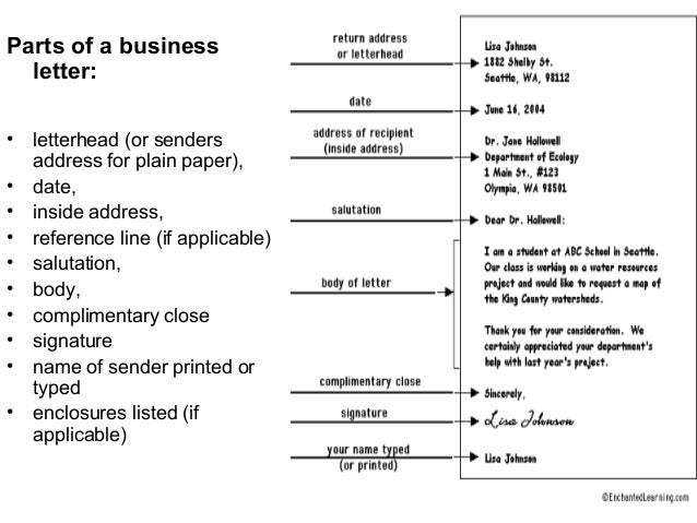 parts of business writing