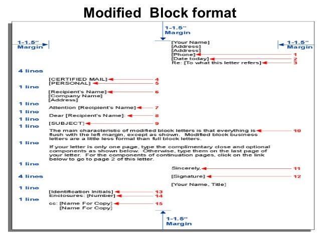 Block letter format idealstalist block letter format spiritdancerdesigns Image collections