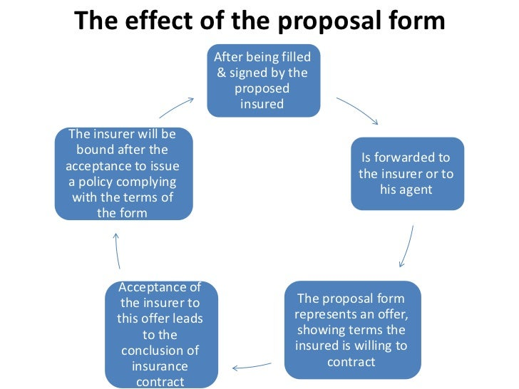 Formation of insurance contract