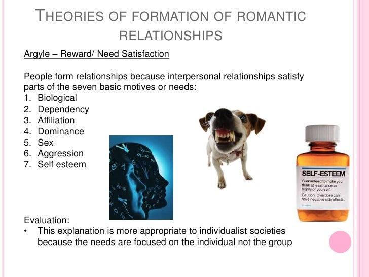 Big Theories of Intimate Relationships