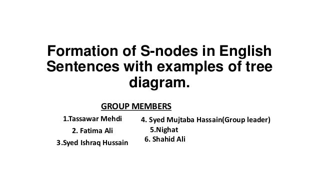 Formation of s nodes in english sentences with examples formation of s nodes in english sentences with examples of tree diagram 1 ccuart Image collections