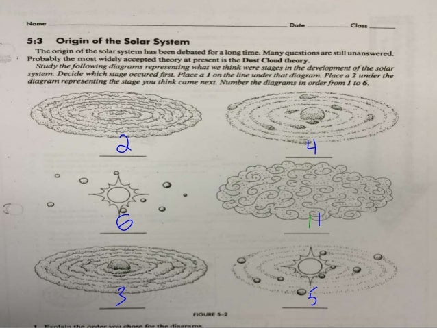 Formation of the solar system 2 ccuart Image collections
