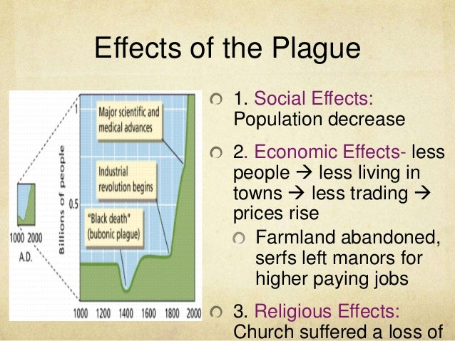 the effects of black death on the economic and social life of europe Black death: political and social changes the black death had a devastating impact on local social change life in britain in the fourteenth.