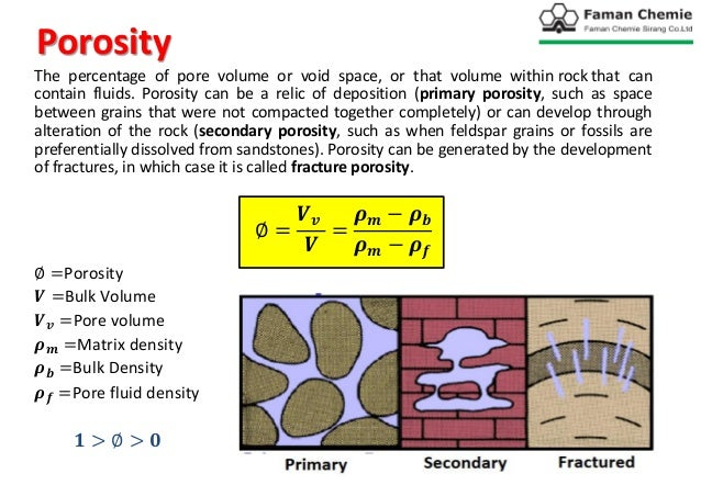 A useful equation for calculating the formation bulk density (density of sediment plus fluid) under field conditions of va...
