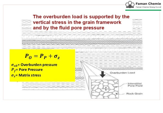 """Abnormal Pressure A """"normally"""" pressured formation has a pore pressure equal to the hydrostatic pressure of the pore water..."""