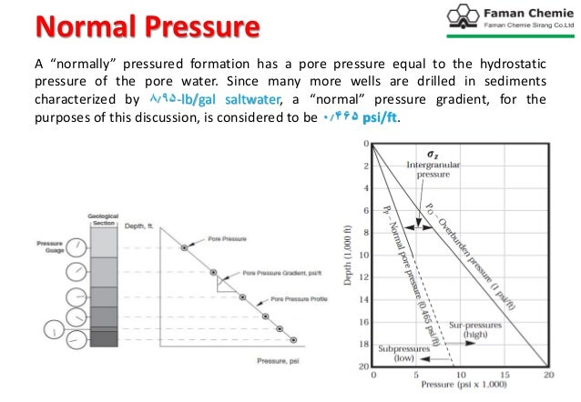 1-Undercompaction In a normally pressured environment, sediments are compacted as the increasing weight of the overburden ...