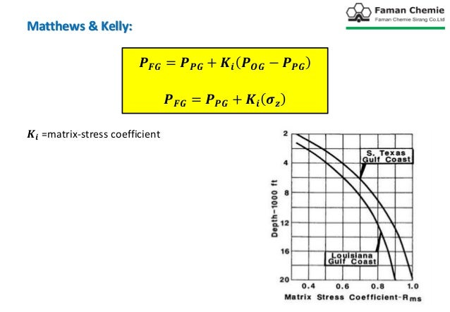 Casing Design Process The selection of casing string and setting depth is based on formation pore pressure and fracture gr...