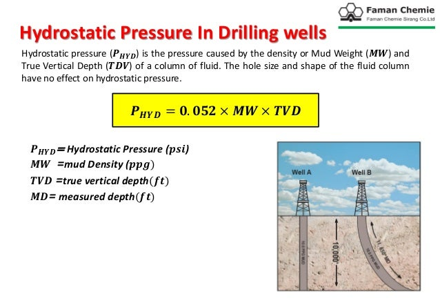 Hydrostatic Pressure In Drilling wells Hydrostatic pressure (𝑷 𝑯𝒀𝑫) is the pressure caused by the density or Mud Weight (𝑴...