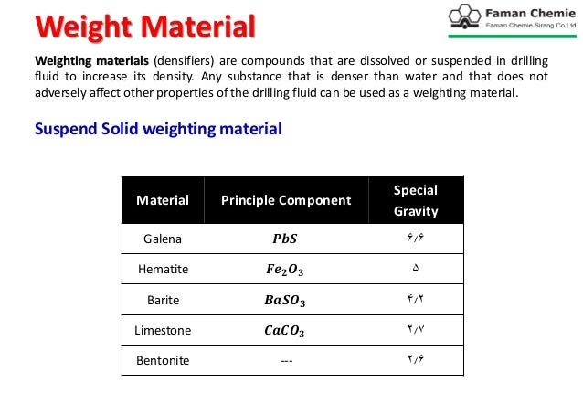 Weight Material Weighting materials (densifiers) are compounds that are dissolved or suspended in drilling fluid to increa...