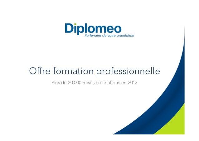 Offre formation professionnelle Plus de 20 000 mises en relations en 2013