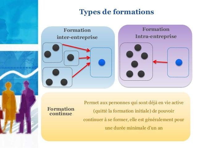 FORMATION CONTINUE AU MAROC PDF DOWNLOAD