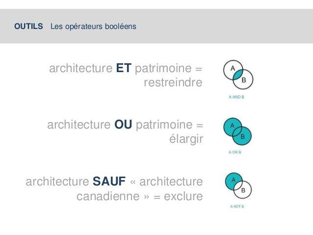 OUTILS Les opérateurs booléens  architecture ET patrimoine =  restreindre  architecture OU patrimoine =  élargir  architec...
