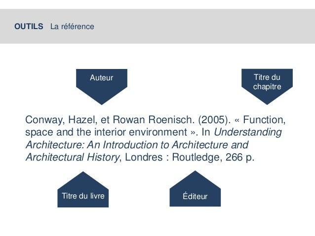 OUTILS La référence  Titre du  chapitre  Auteur  Conway, Hazel, et Rowan Roenisch. (2005). « Function,  space and the inte...