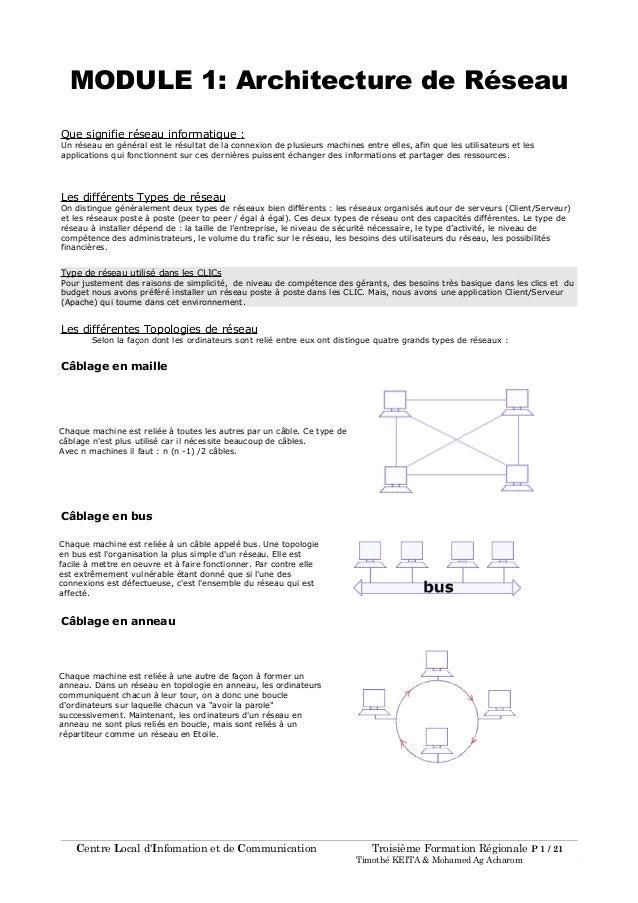 MODULE 1: Architecture de Réseau Que signifie réseau informatique : Un réseau en général est le résultat de la connexion d...