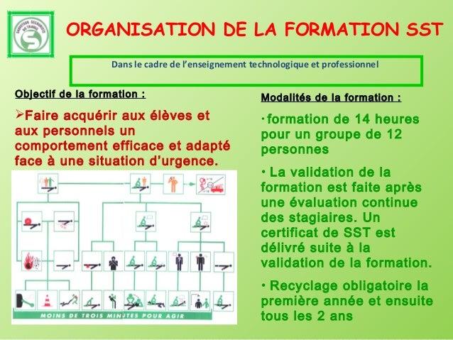 ORGANISATION DE LA FORMATION SST                   Dans le cadre de l'enseignement technologique et professionnelObjectif ...