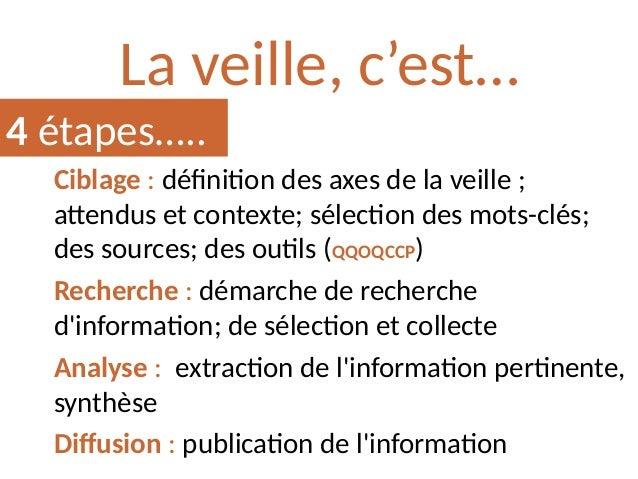 « Veiller pour agir* » * Géroudet M-M. De la veille métier à la veille stratégique: quels enjeux pour les bibliothèques?...