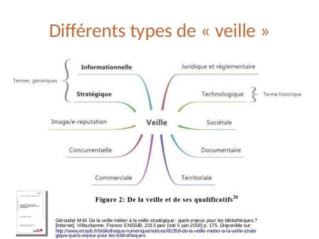 Les sources Exemple de travail sur les types de sources avec des PhD
