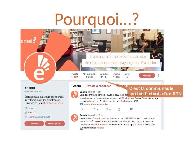 Facebook : pages & groupes
