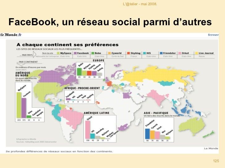 FaceBook, un réseau social parmi d'autres L'@telier - mai 2008.