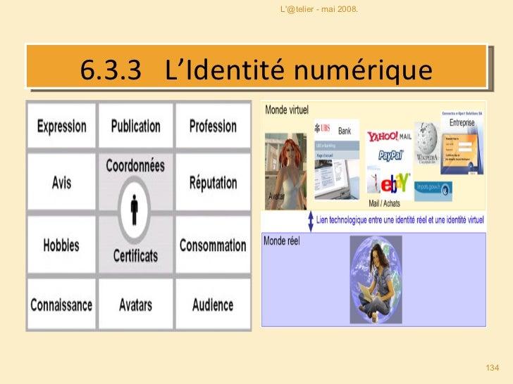 6.3.3   L'Identité numérique L'@telier - mai 2008.