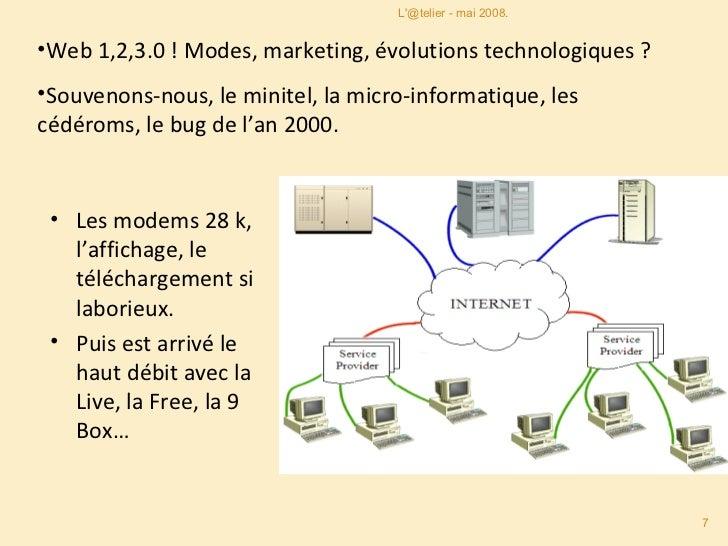 <ul><li>Les modems 28 k, l'affichage, le téléchargement si laborieux. </li></ul><ul><li>Puis est arrivé le haut débit avec...