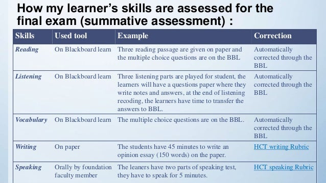leadership summative Assessment for learning formative assessment  assessment for learning  summative assessments are used to measure.