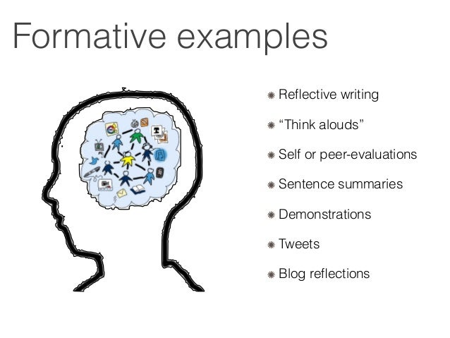 Formative Examples Reflective ...