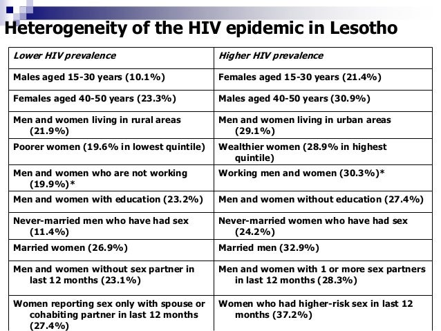 Formative Study On Hiv Workplace For Health Workers Copy