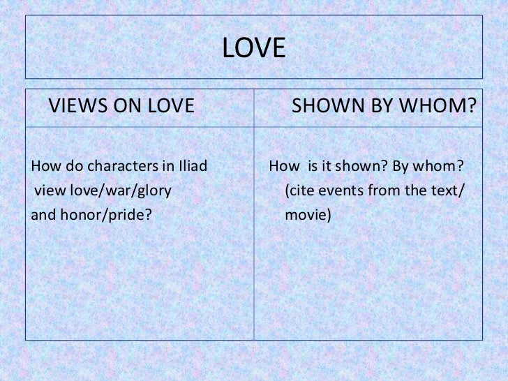 LOVE  VIEWS ON LOVE                     SHOWN BY WHOM?How do characters in Iliad     How is it shown? By whom?view love/wa...