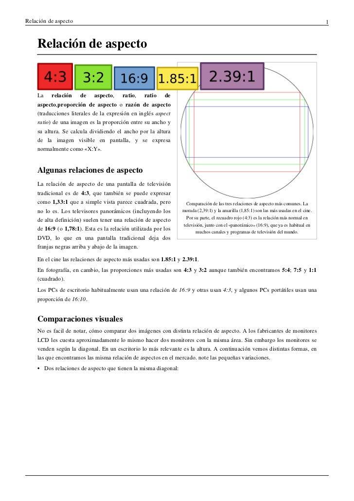 59fc7b421ee Formato y relación de aspecto de pantallas