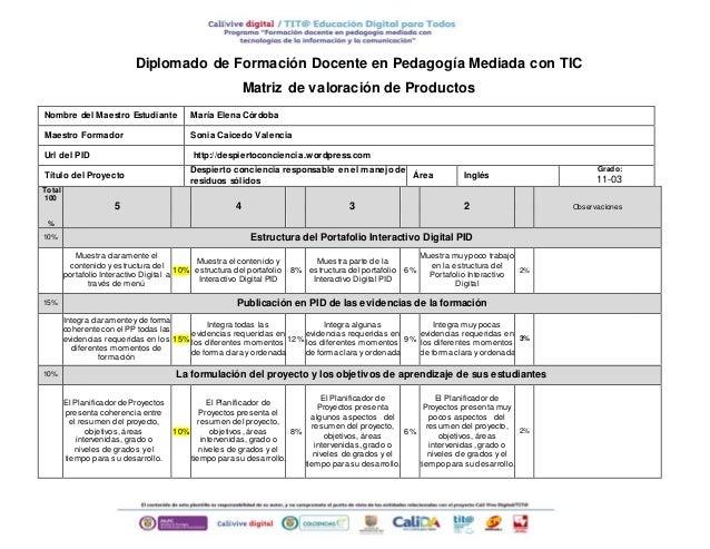 Diplomado de Formación Docente en Pedagogía Mediada con TIC  Matriz de valoración de Productos  Nombre del Maestro Estudia...