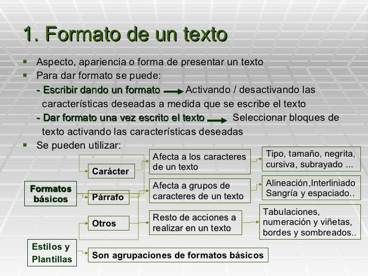 Formato de texto Slide 2