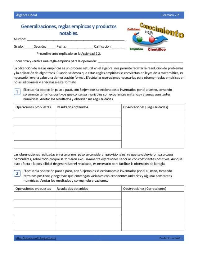 http://licmata-math.blogspot.mx/ Productos notables �lgebra Lineal Formato 2.2 Generalizaciones, reglas emp�ricas y produc...