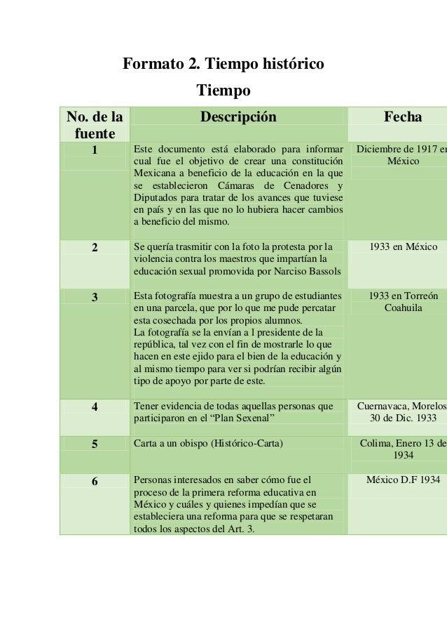Formato 2. Tiempo histórico Tiempo No. de la fuente  Descripción  Fecha  1  Este documento está elaborado para informar cu...