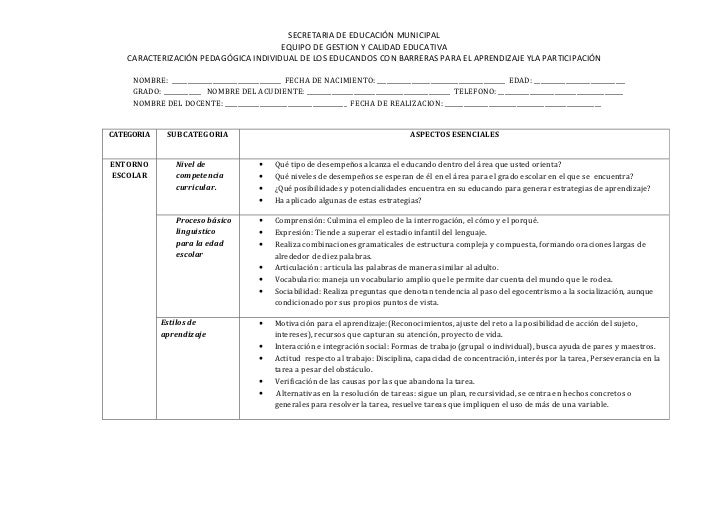 SECRETARIA DE EDUCACIÓN MUNICIPAL                                      EQUIPO DE GESTION Y CALIDAD EDUCATIVA    CARACTERIZ...