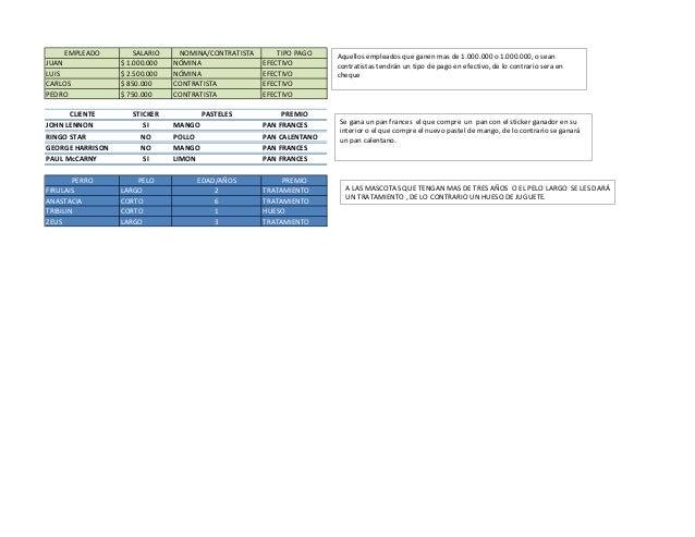 EMPLEADO         SALARIO    NOMINA/CONTRATISTA       TIPO PAGO   Aquellos empleados que ganen mas de 1.000.000 o 1.000.000...