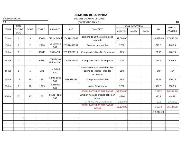 REGISTRO DE COMPRAS CIA URANIO SAC                                                 DEL MES DE:JUNIO DEL 2010 10           ...