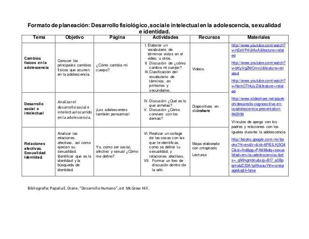 Formato de planeación: Desarrollo fisiológico,sociale intelectualen la adolescencia, sexualidad e identidad. Tema Objetivo...