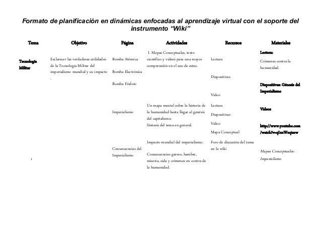 """Formato de planificación en dinámicas enfocadas al aprendizaje virtual con el soporte del instrumento """"Wiki"""" Tema Objetivo..."""