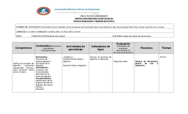 FACULTAD DE HUMANIDADES CENTRO UNIVERSITARIO DE RETALHULEU PEM EN PEDAGOGIA Y ADMÓN EDUCATIVA NOMBRE DEL ESTUDIANTE: Edi A...